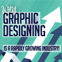 Post thumbnail of Why Graphic designing is a rapidly growing industry!