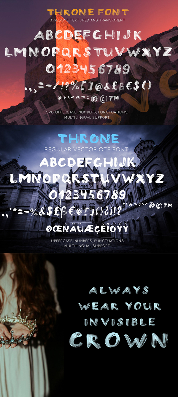 THRONE Font Letters