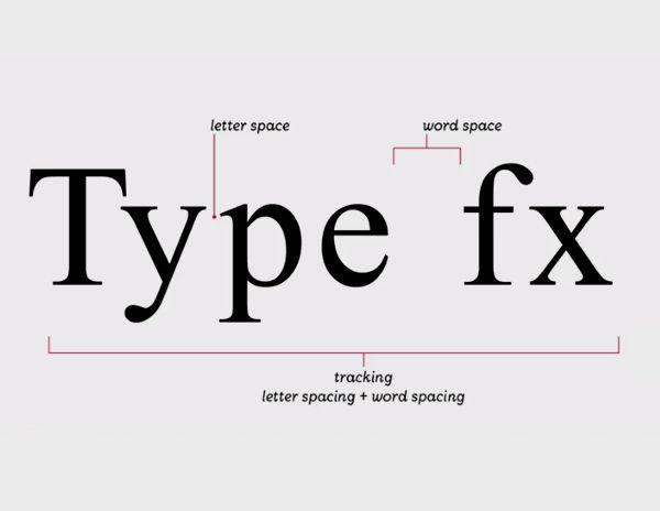 Word Spacing