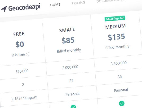 Billing and pricing of Geocoding API