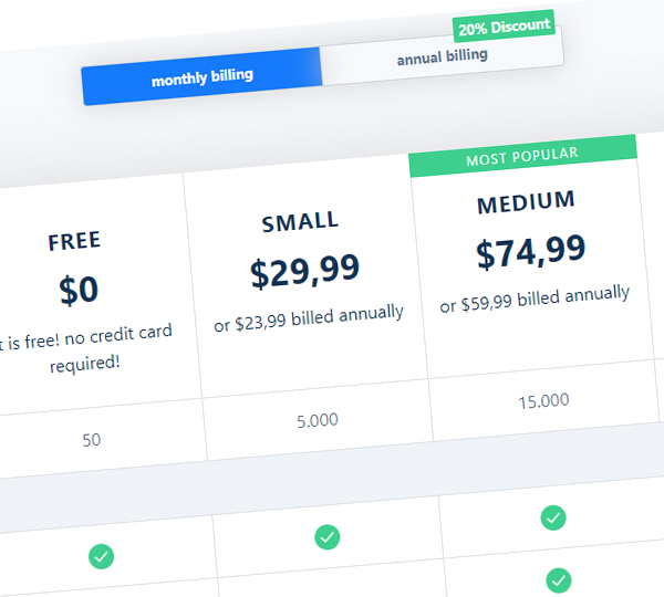 Pricing and plans of Zenserp