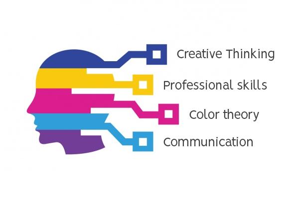 Skills and Qualities Needed