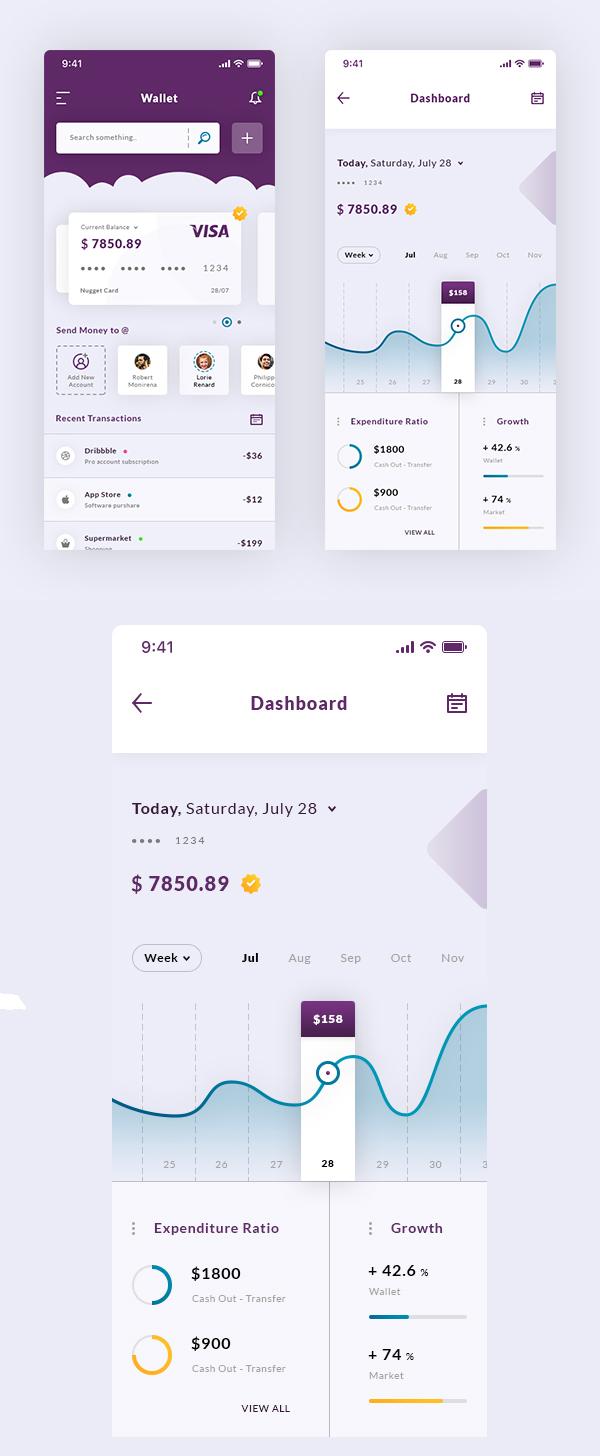 Free Wallet & Dashboard IOS App