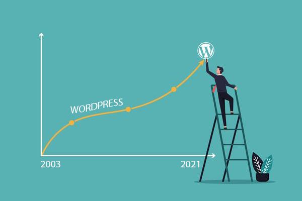 Future of WordPress